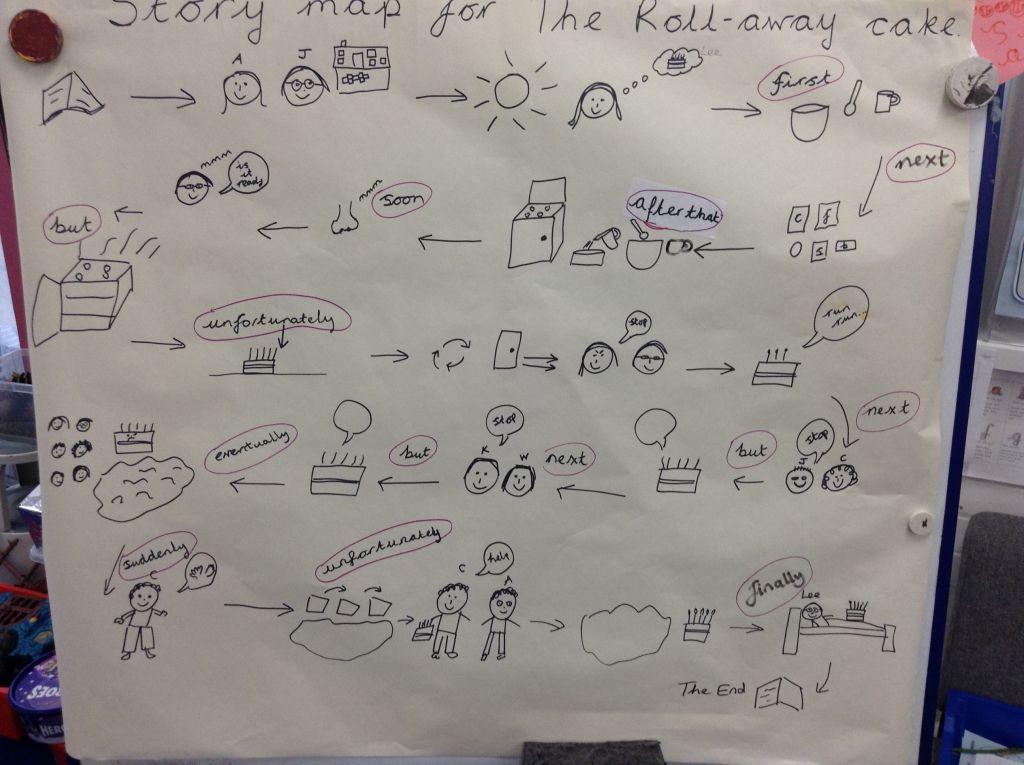 Innovating The Gingerbread Man Story Reception Ja 15 16
